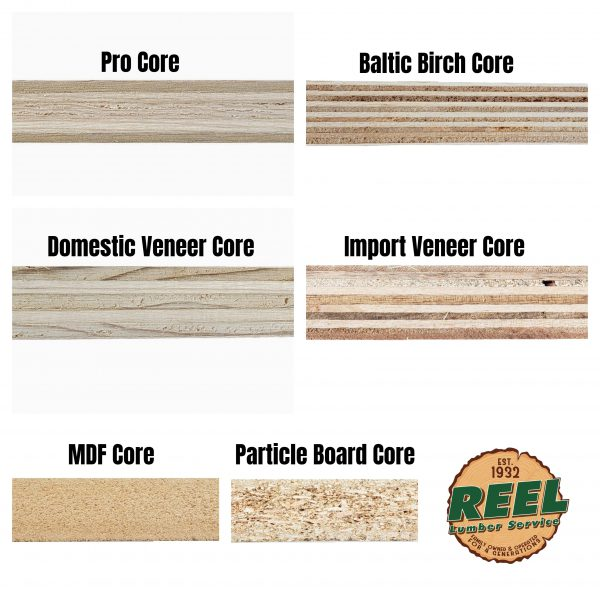 Example of Cores Plywood Sheet Goods