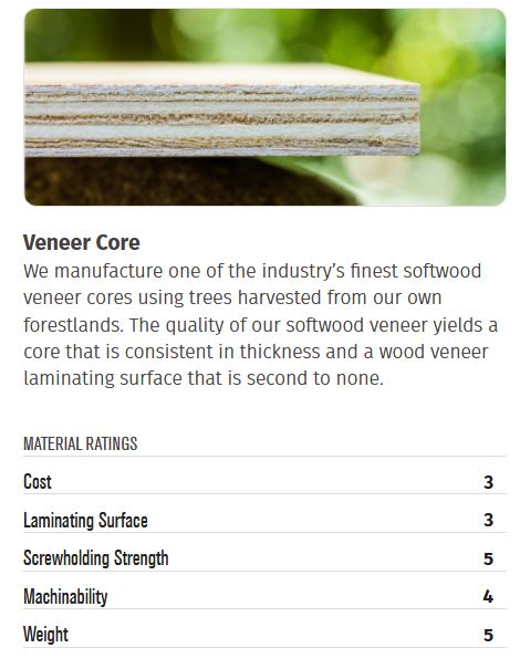 Veneer Core Info Chart
